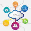 mitos cloud computing