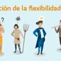 Flexibilidad-horaria