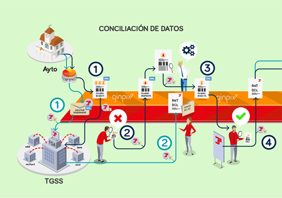 Infografia_Creta