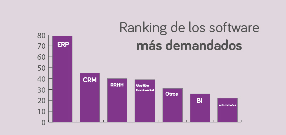Ranking_Software_Gestorías